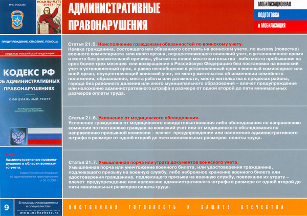 Информационный стенд по воинскому учету фото